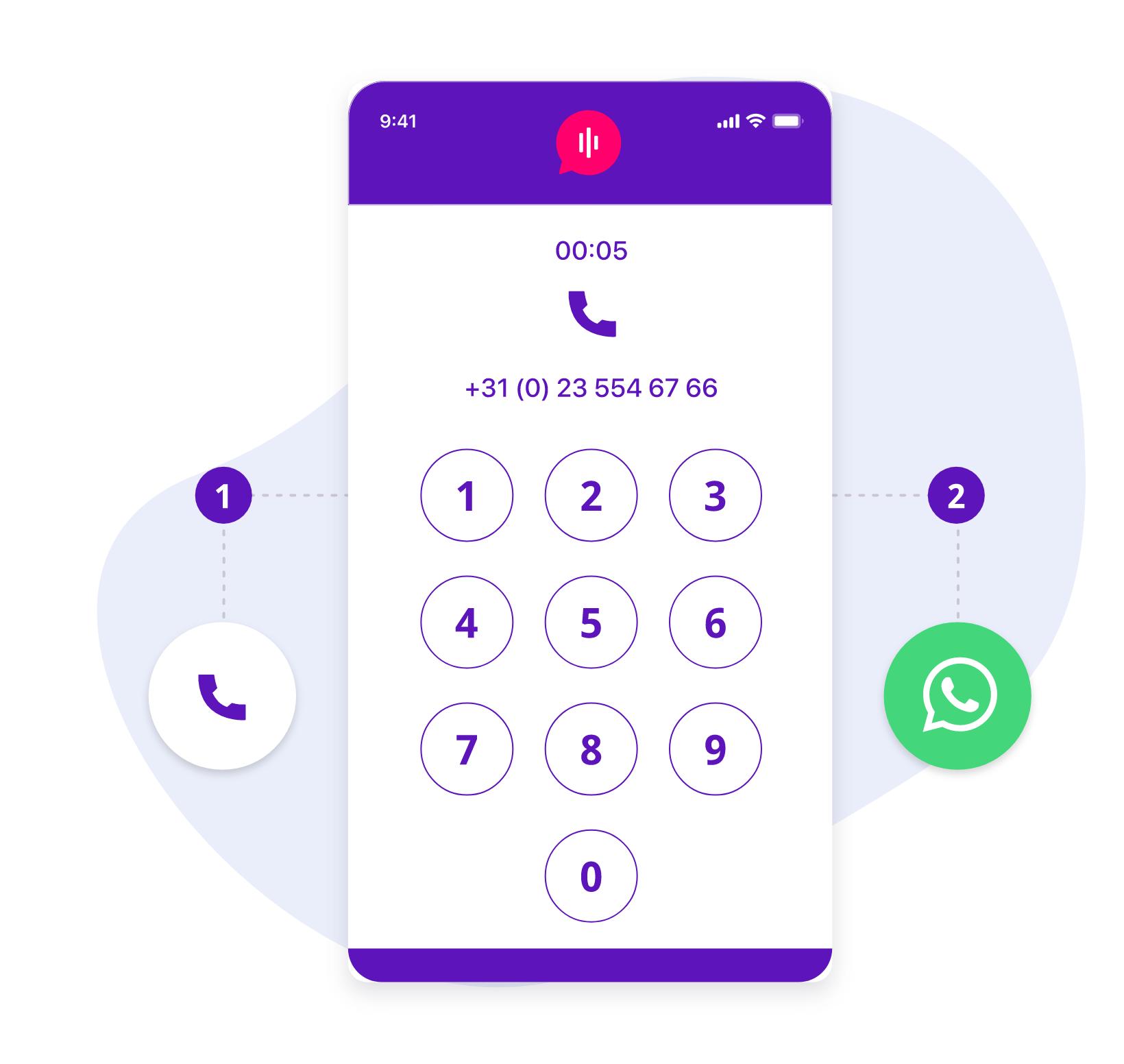 WhatsApp call deflection